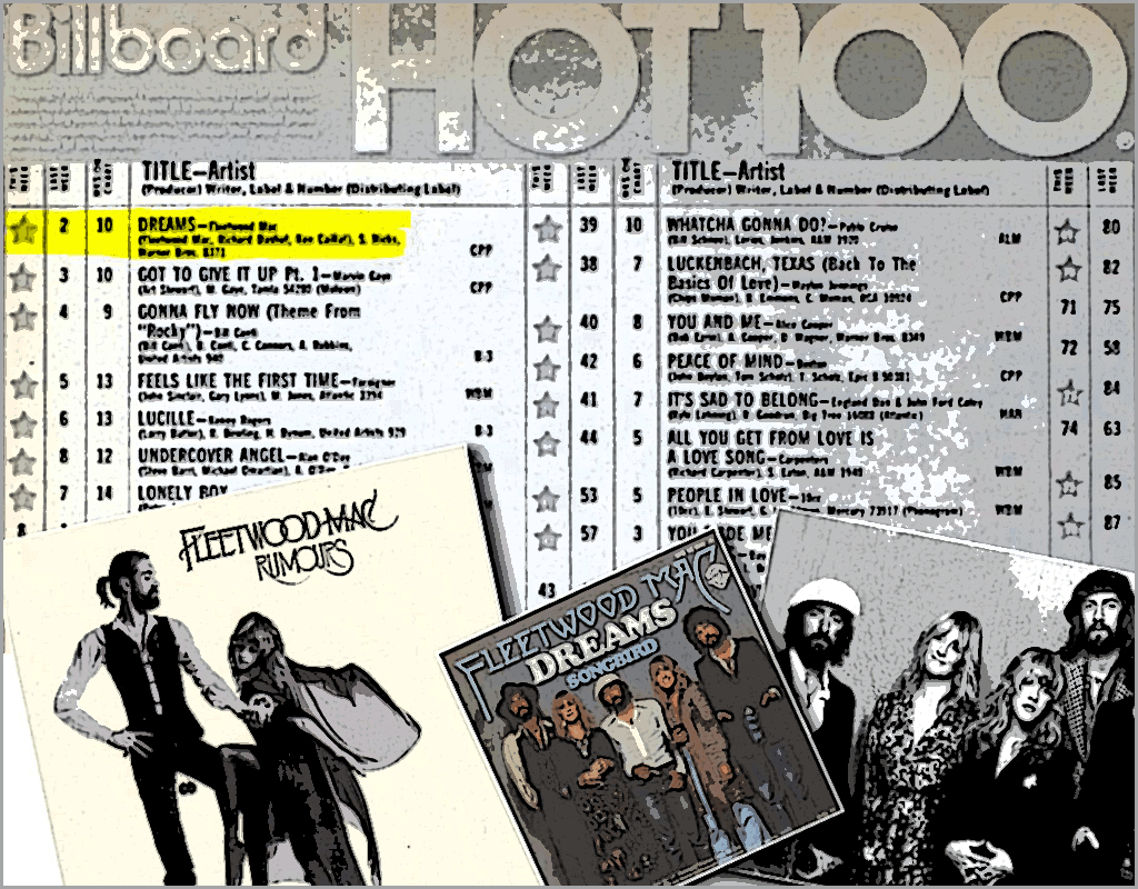 Billboard charts in the 70s featured disco, rock, country, and easy listening hits.